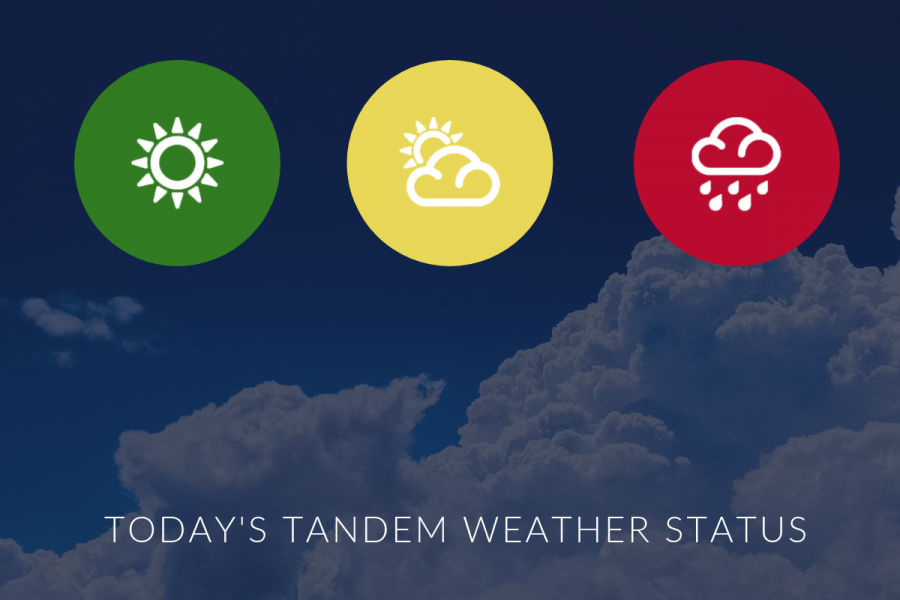 various weather icons against cloudy background